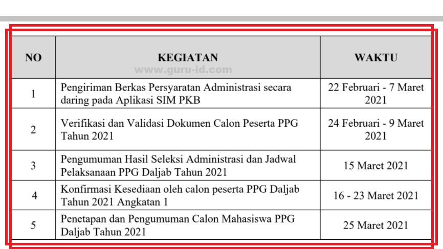 gambar jadwal pendaftaran ppg dalam jabatan tahun 2021