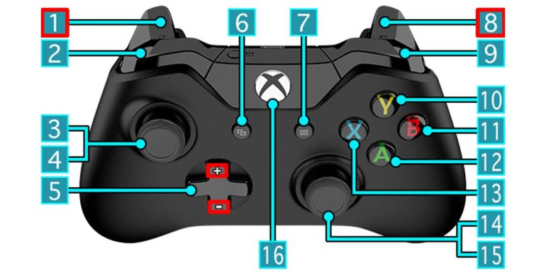 How to resize on Xbox One
