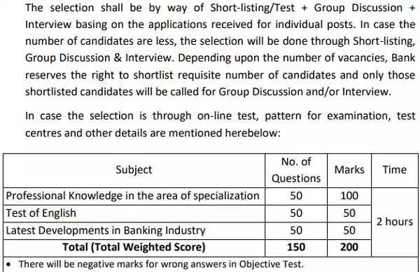 Canara Bank Specialist Officer Selection Process