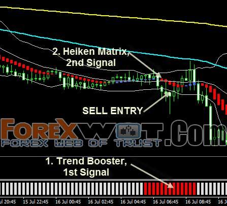 Forex profit matrix boost