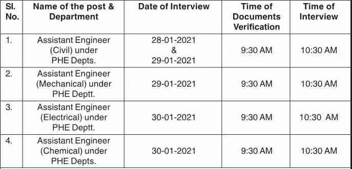 APSC Assam Interview/Personality Test Details