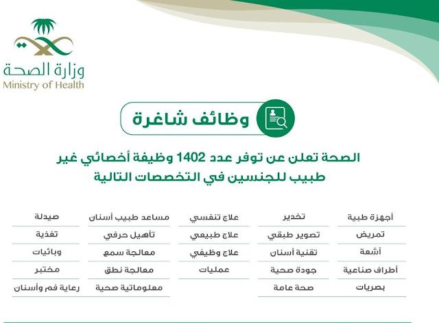 جدارة | التسجيل في وظائف وزارة الصحة السعودية 1441 والطريقة وشروط التسجيل لشغل اكثر من 1402 وظيفة شاغرة