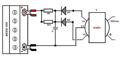 Charger mengggunakan  travo CT dengan diode tunggal