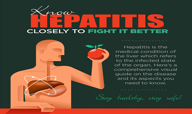 Know Hepatitis Closely To Better Fight #infographic