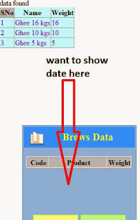 Get Row Data in Tables from MySQL