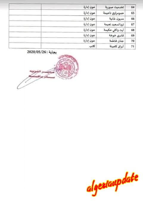 قائمة المعنيين بالإدماج لولاية بجاية سلك التربية 2020