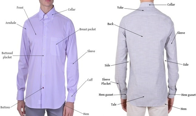different components of a dress shirt
