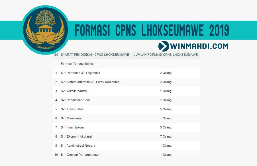 Formasi CPNS Lhokseumawe 2019