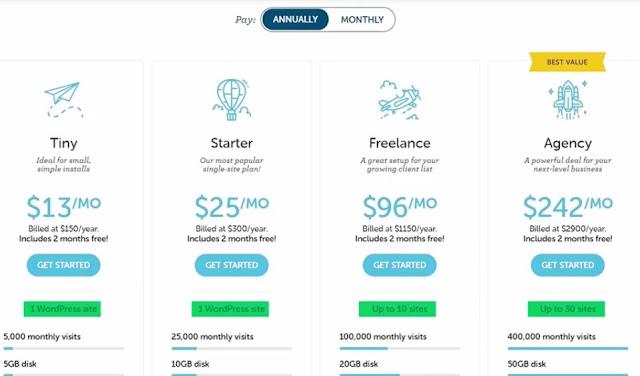 flywheel all 4 plans of web hosting