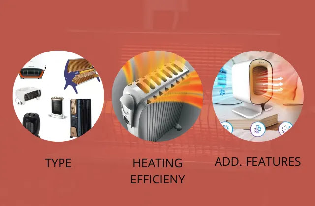 Buying Guide - Best Room Heater