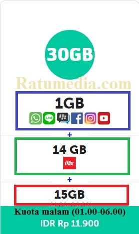 11 Paket Internet Termurah Agustus 2020 Ratumedia Com