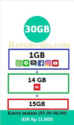 Paket internet termurah XL Extra Combo Terbaru 2019
