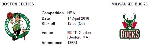 Boston Celtics vs Milwaukee Bucks en VIVO