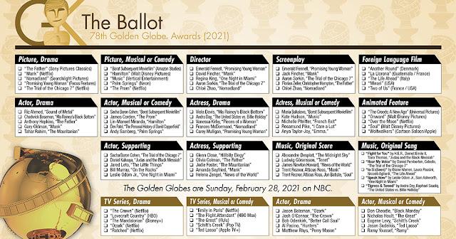 Golden Globes 2021 Printable Ballot