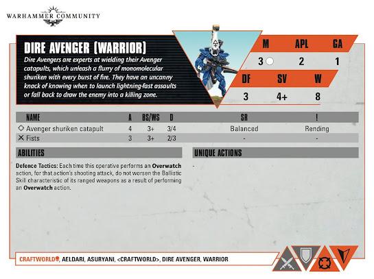kill team vengador implacable