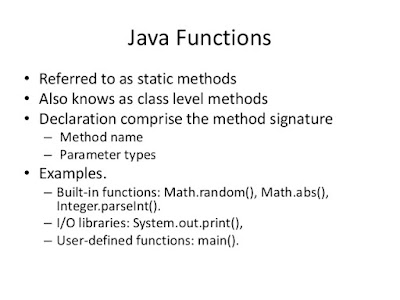 How to use static method in Java