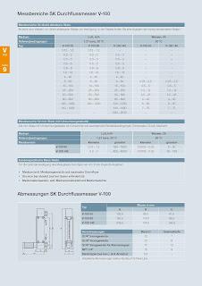 Günstige und hochwertige Durchflussmesser und Preise für Durchflussmesser