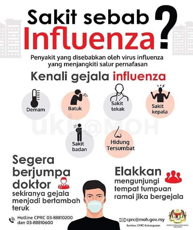 [Info Grafik] Tanda Terkena Virus Infuenza