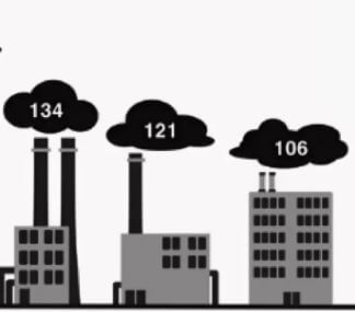 ما هي الدول التي تنتج أكثر التلوث؟
