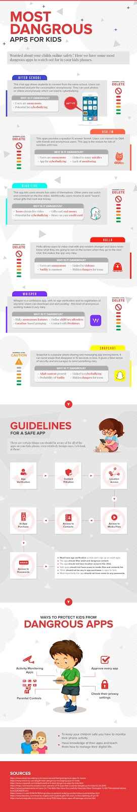 kids online security infographic