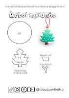 arbol esfera