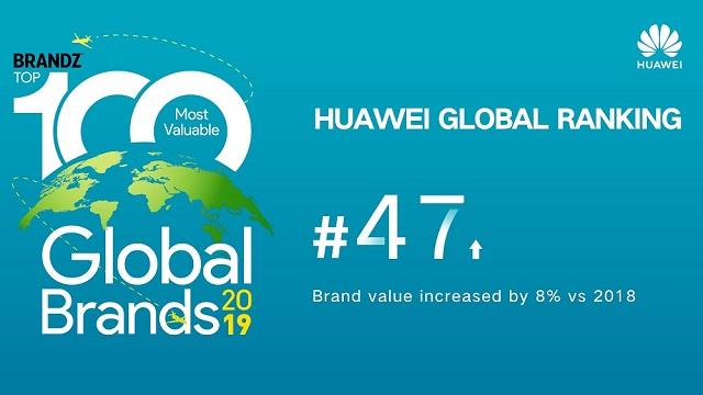 هواوي تحتل المركز 47 من بين أكثر العلامات التجارية قيمة في العالم
