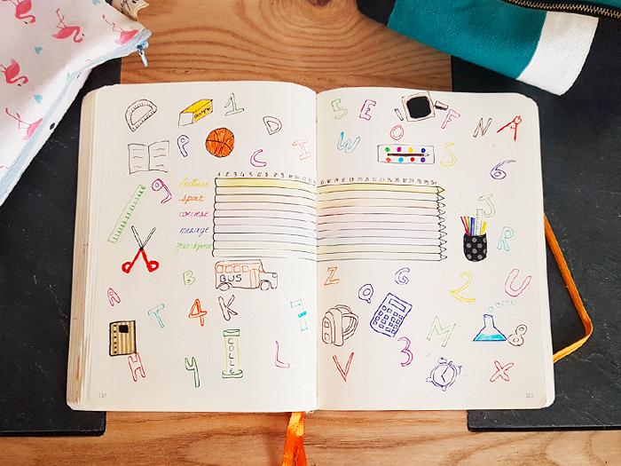 05 Bullet Journal Plan With Me Septembre Blog Nimoise