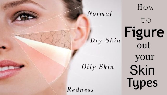 How to Figure out your Skin Types