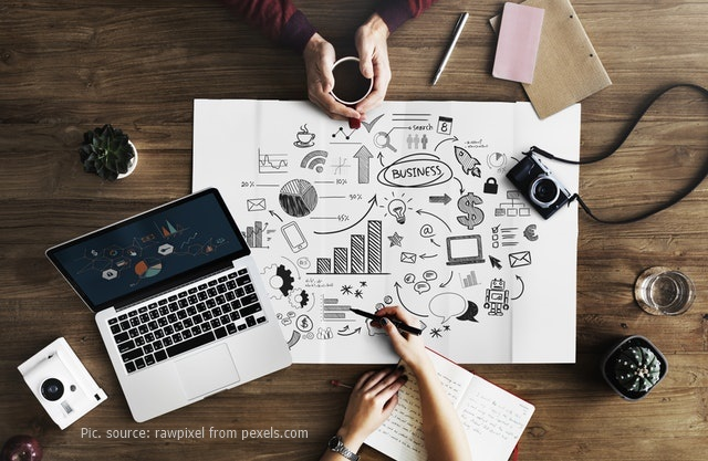 review kelas online tantangan produktivitas 27 hari