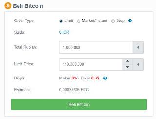 Cara Memulai Bisnis Investasi Online Lewat Bitcoin
