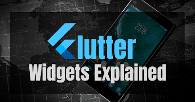Flutter Widgets Explained | What Are Widgets In Flutter:
