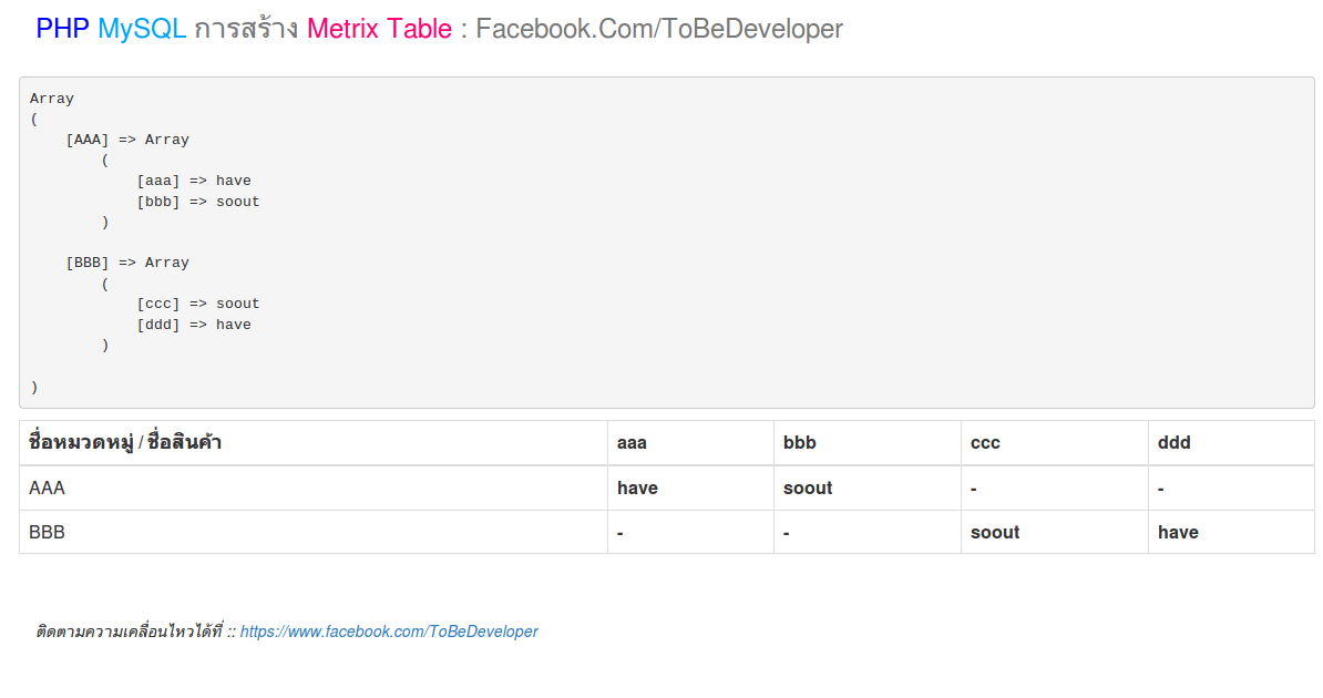 Php mysql matrix table php for Table design using php