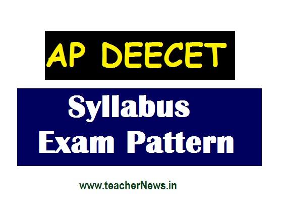 AP DEECET DIETCET 2020 Syllabus, Exam Pattern @ apdeecet.apcfss.in
