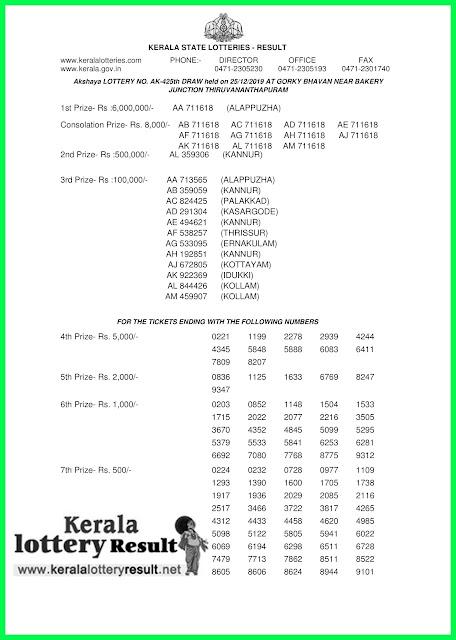 Kerala Lottery Result 25-12-2019 Akshaya AK-425-