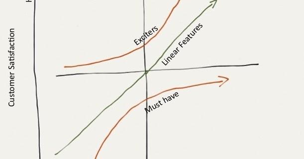 mysticMundane (Software Engineering, Project Management