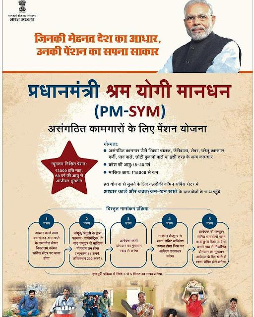PMSYM-Pradhan Mantri Shram Yogi Maan-Dhan Yojana Benifits