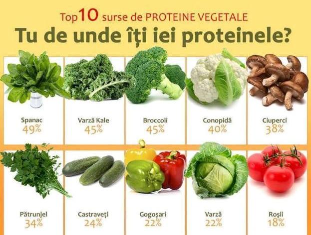 fructe benefice pentru ficat