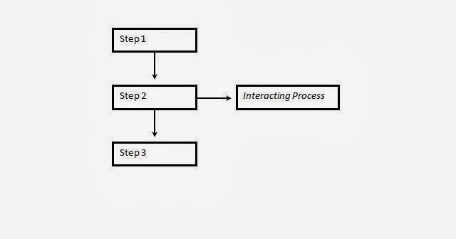 QPath: QM: 4 Quality Management System (4.1: Introduction)
