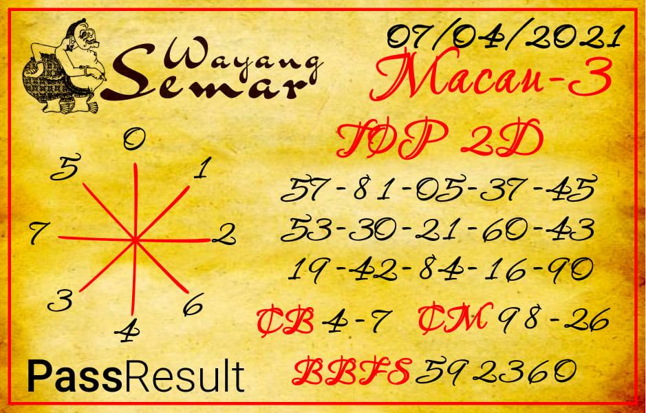 Wayang Semar - Prediksi Togel Toto Macau P3
