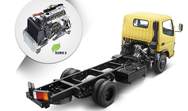 Spesifikasi & Fitur Mitsubishi BUS & Truck Colt Deasel FE Series