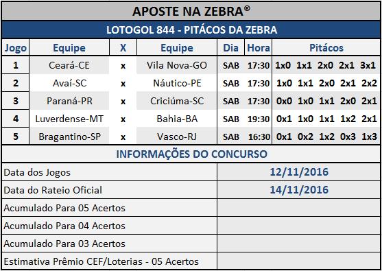 LOTOGOL 844 - PALPITES / PITÁCOS DA ZEBRA