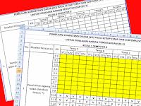 Download Pemetaan KD Kurikulum 2013 Kelas 1 dan 4 Semester 2