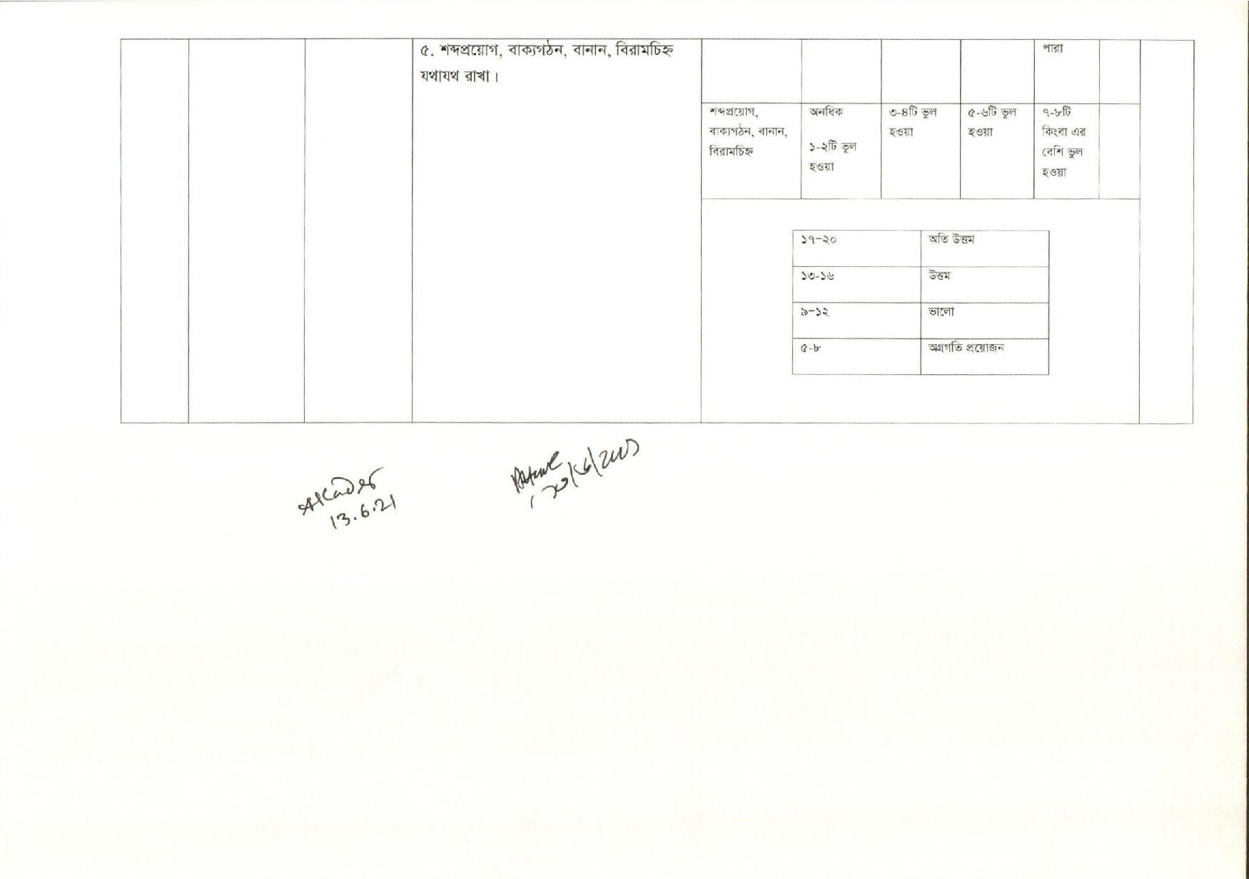 HSC Bangla Assignment 1st Week