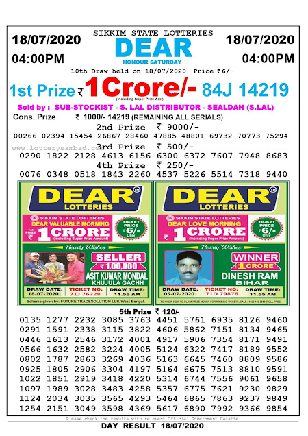 Sikkim State Lottery Sambad 18-07-2020 Today Result 4 PM
