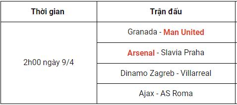 Tâm điểm tứ kết Europa League 2020/21: MU, Arsenal dễ thở Tkluotdi