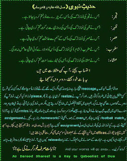 Quotes of Hazrat Muhammad PBUH