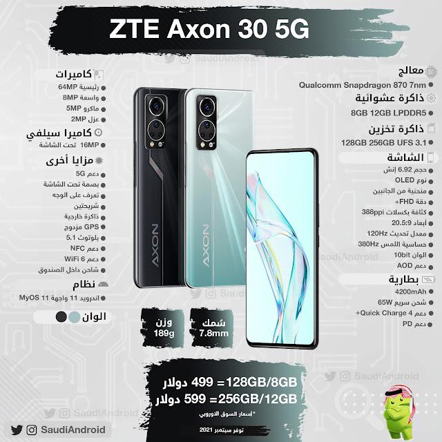 انفوجرافيك : مواصفات & مميزات هاتف ZTE اكسون ZTE Axon 30 5G