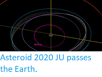 https://sciencythoughts.blogspot.com/2020/06/asteroid-2020-ju-passes-earth.html