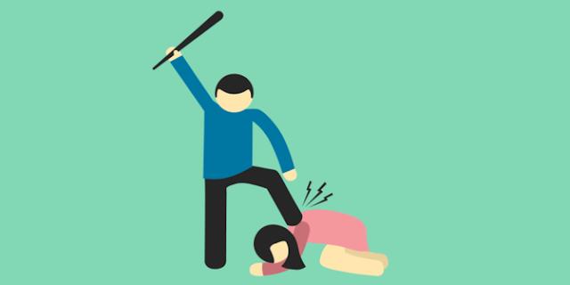 penganiayaan bullying