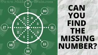 Can you find the value of the missing number?